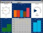 Davis Weather Systems Weatherlink Software & Data Logger