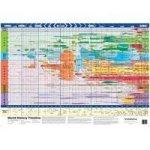 Super Jumbo - World History Timeline