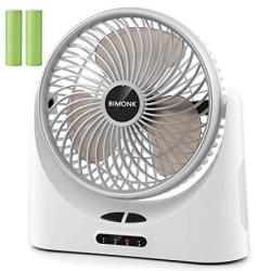 Bimonk Battery Operated Fan Rechargeable Strong Airflow With 3 Speeds Quiet Operation Portable USB Desk Fans With 5-17 Running H
